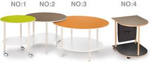 Tillval laminatfärger bordsskiva